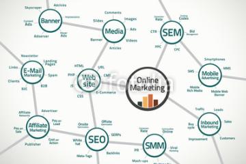 Consultant Webmarketing en régie 2