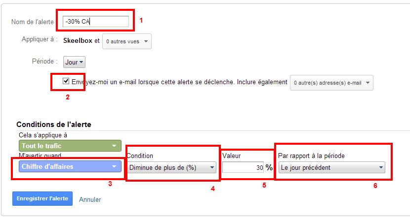 alerte-Google Analytics-ca-moins-30-pourcent2