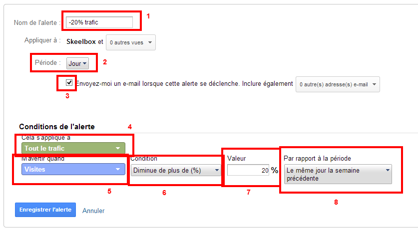 alter-baisse-de-trafic-Google Analytics2