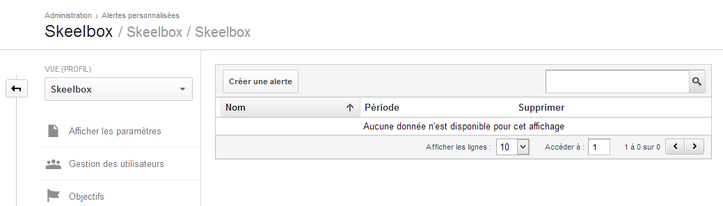 configuration alertes Google Analytics
