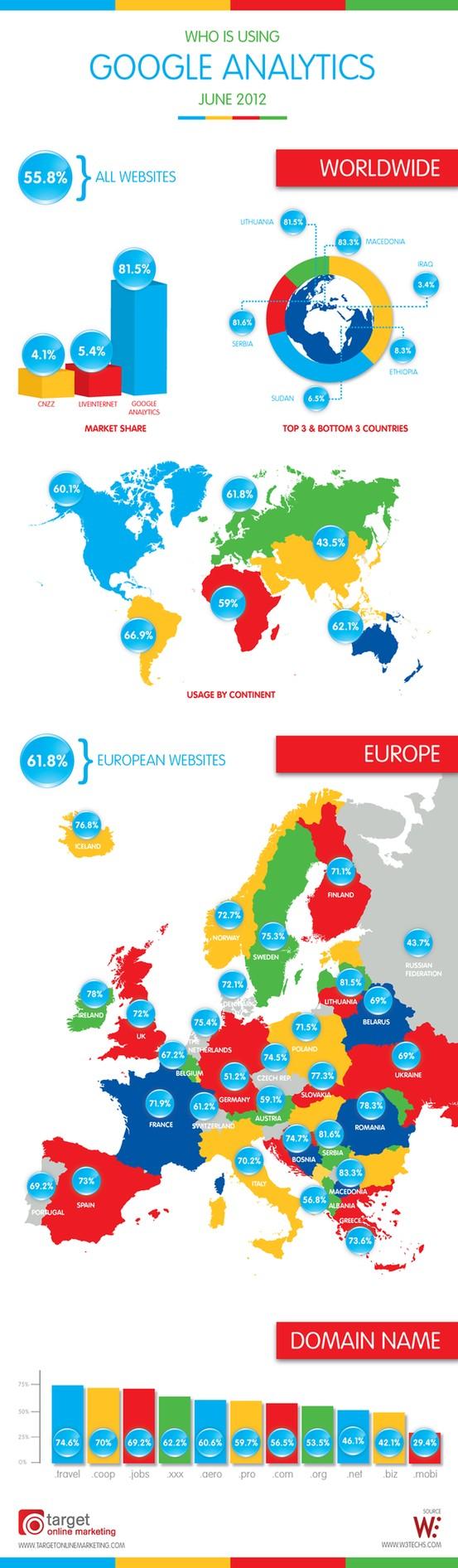 infographie-google-analytics