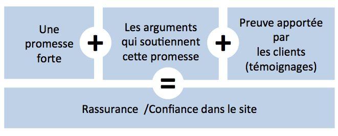 Rassurance-ecommerce