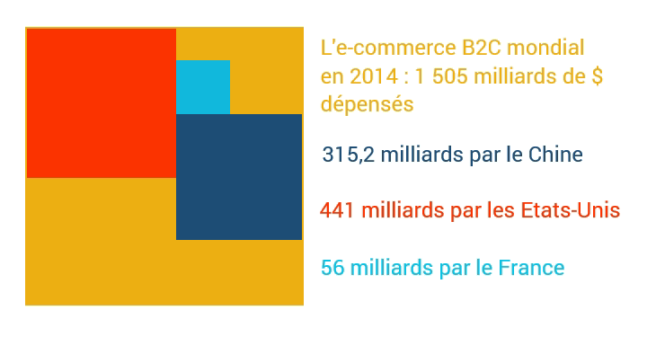 e-commerce-monde2014
