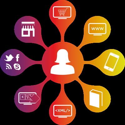 Stratégie e-commerce cross-canal