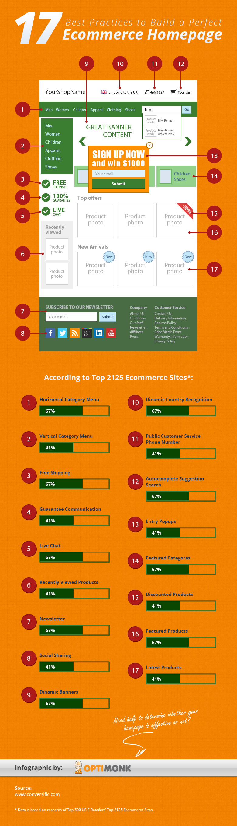 infographie-ecommerce-homepage