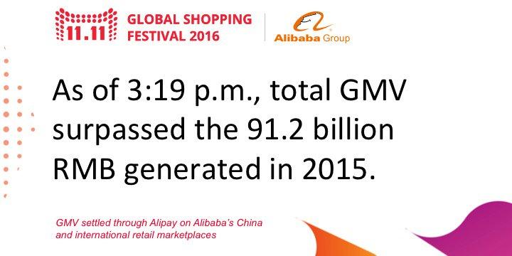 chiffres Alibaba
