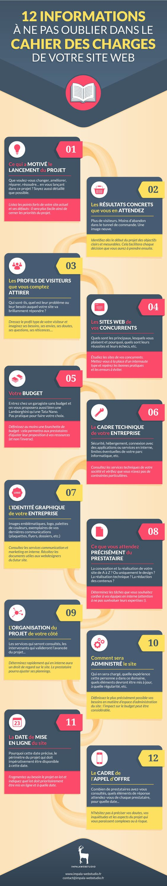infographie-cahier-des-charges