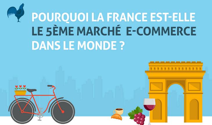France 5ème marché e-commerce