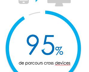 Mobile First et e-commerce : 15 chiffres pour comprendre la situation et la bonne stratégie à adopter 1