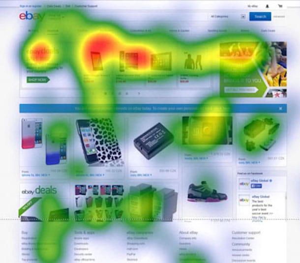 Audit de site e-commerce : 8 techniques et outils à utiliser 3