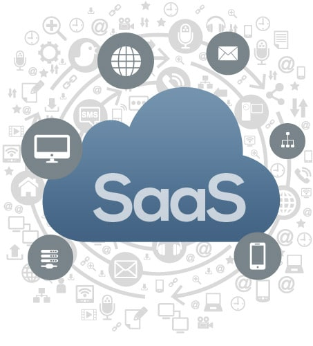 Solution e-commerce-saas